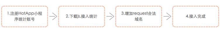 32450新蒲京网站 1